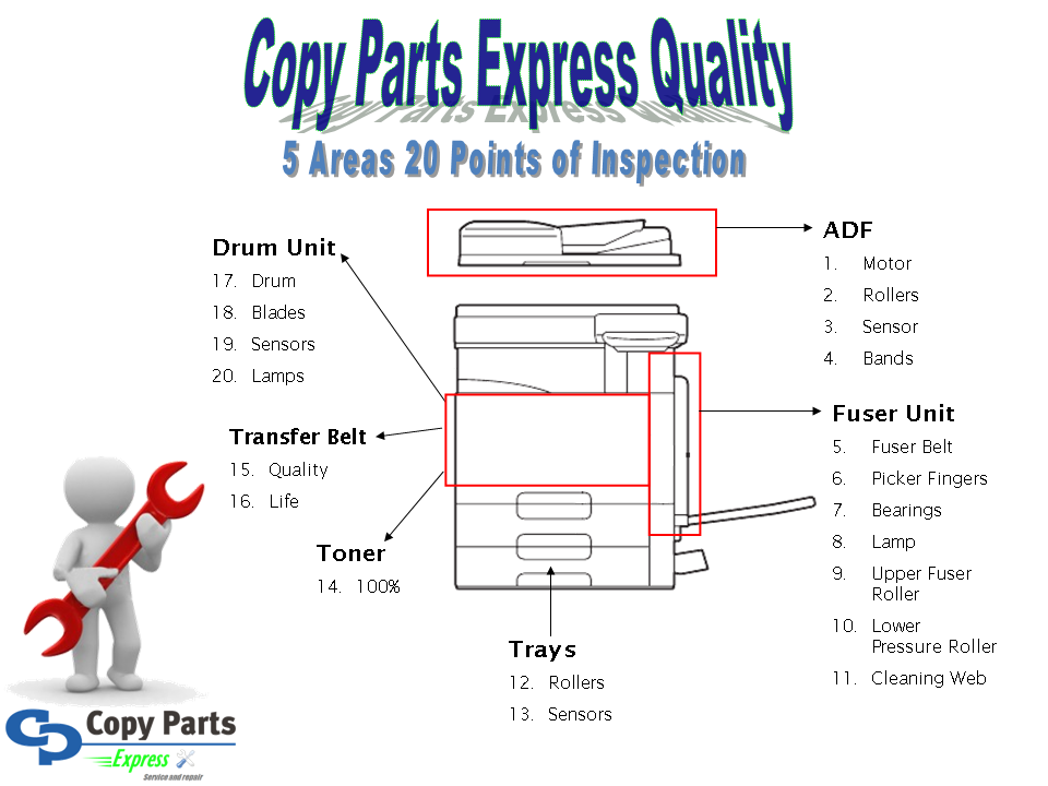 Copy Parts Express Quality